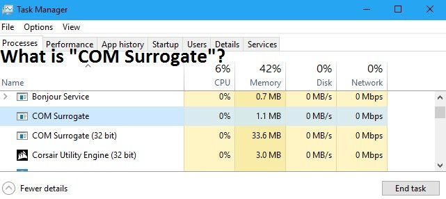 "What is ""COM Surrogate"" (dllhost.exe)?(All things explained in very easy way)"