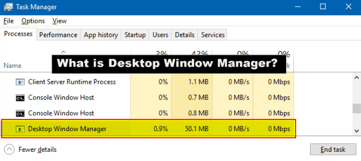 What Is Desktop Window Manager (dwm.exe)?(All Problems Solved)