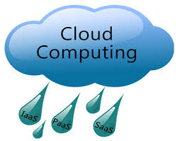 How Does Cloud Computing Work ? 2