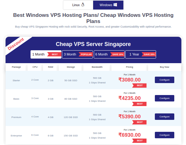 Pricing Plan of VPS Server Singapore